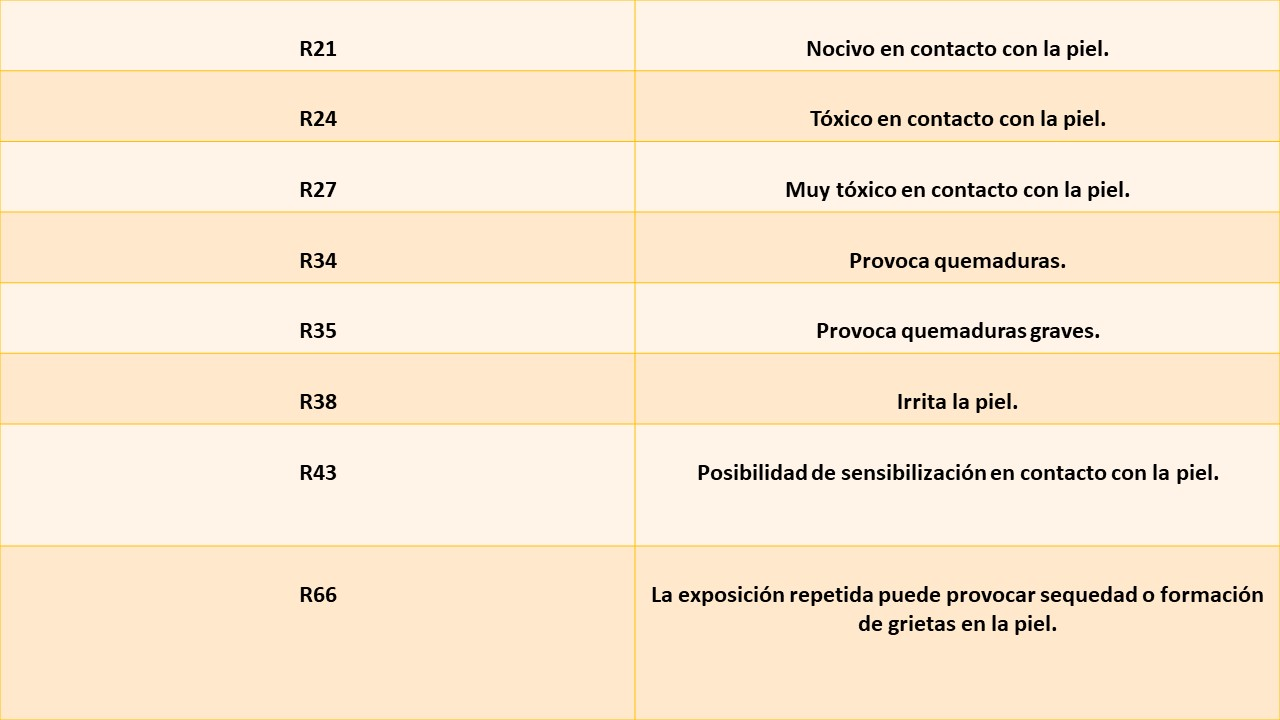 guantes-riesgos-quimicos